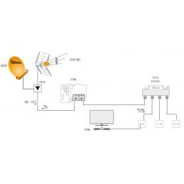 Repartidor 3 direcciones 5/2400 7/9db conector F Televes 5151