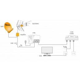 Repartidor 2 direcciones 5/2400 4/5db conector F Televes 5150