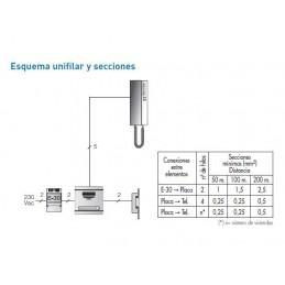 Kit Portero automatico A1 1 linea Serie 7 Tegui 375011