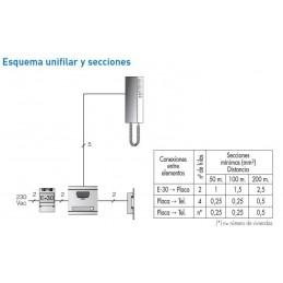 Kit Portero automatico A2 2 lineas S7 Tegui 375012