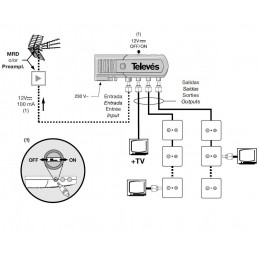 Amplificador tv interior vivienda 2 Salidas+TV 47-790MHz 20db CEI Televes 545740