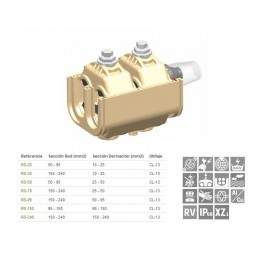 Conector RS-25 bimetalico aluminio cobre IP68 50-95mm2 6-25mm2 Niled