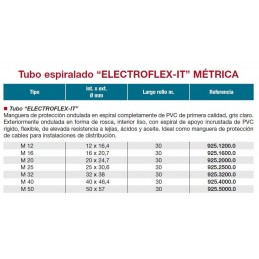 TUBO SAPA PVC METRICA 16 ESPIRALADO ELECTROFLEX-IT (Rollo 30 Mts)