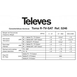Toma final R-TV-SAT 1.5/1.5db Televes 5246