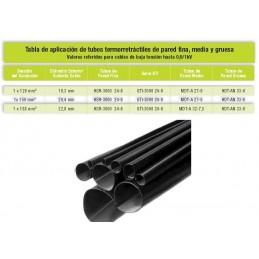 TUBO TERMORRETRACTIL DE PARED GRUESA CON ADHESIVO HDT-AN 22-6-1000 3M (1 METRO)
